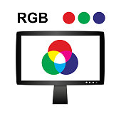 Rgb concept with lcd monitor - Additive color mixing