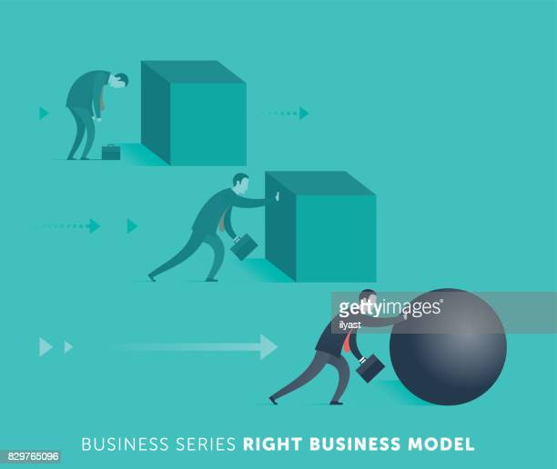 Right Business Model