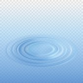 Ripple effect on water from a falling drop with transparency.