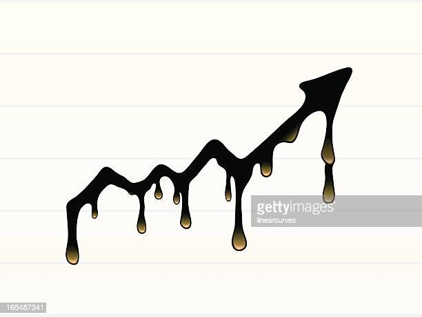 rising oil price - gas prices stock illustrations, clip art, cartoons, & icons