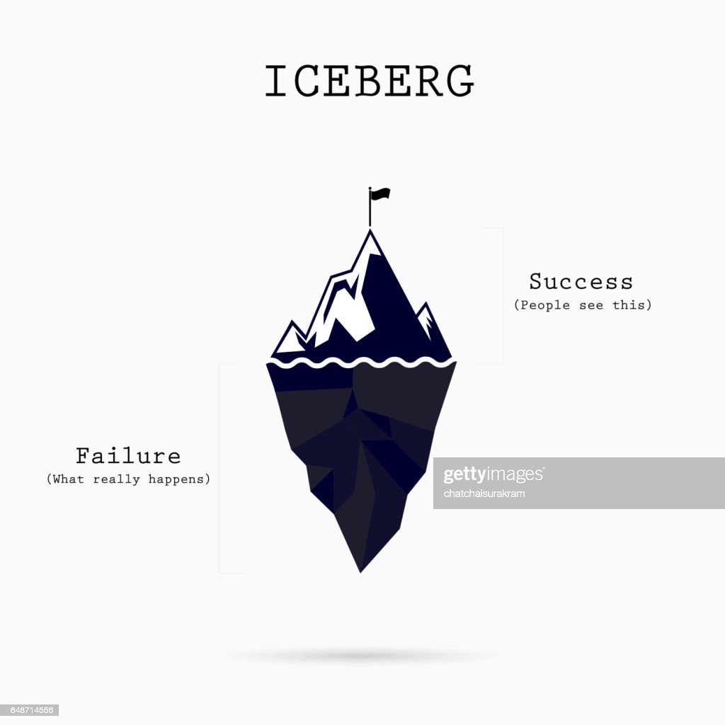 Risk analysis iceberg vector layered diagram.Iceberg on water infographic template.Business and education idea concept.