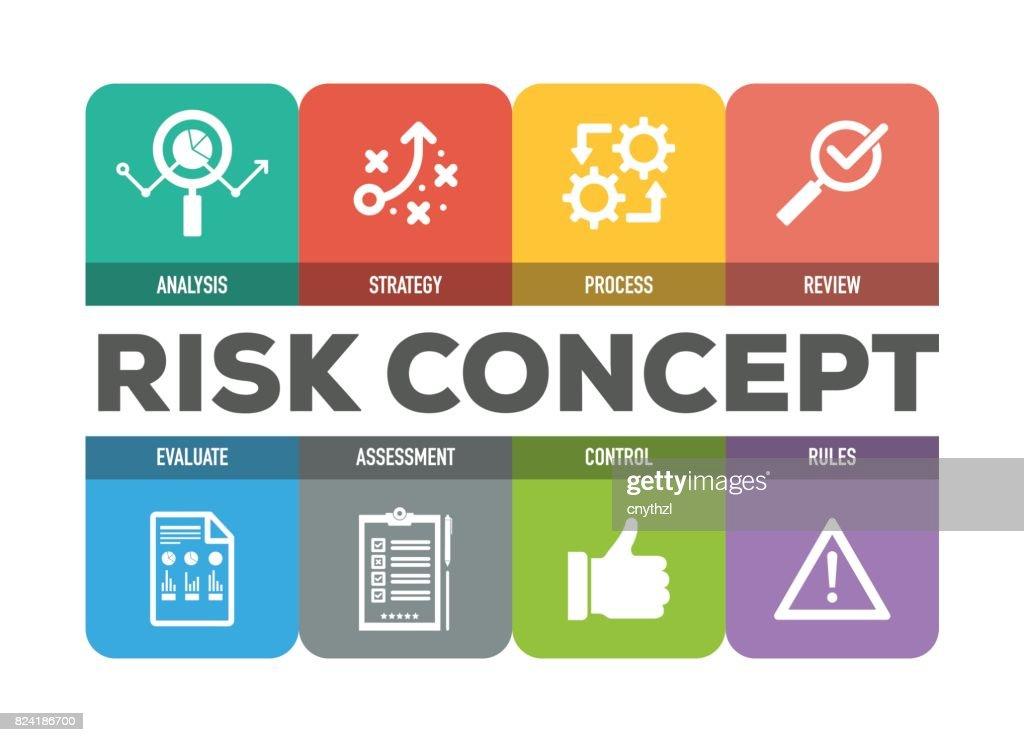 Risk Concept Colorful Icons Set