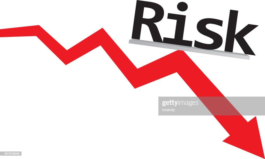 Risk decline