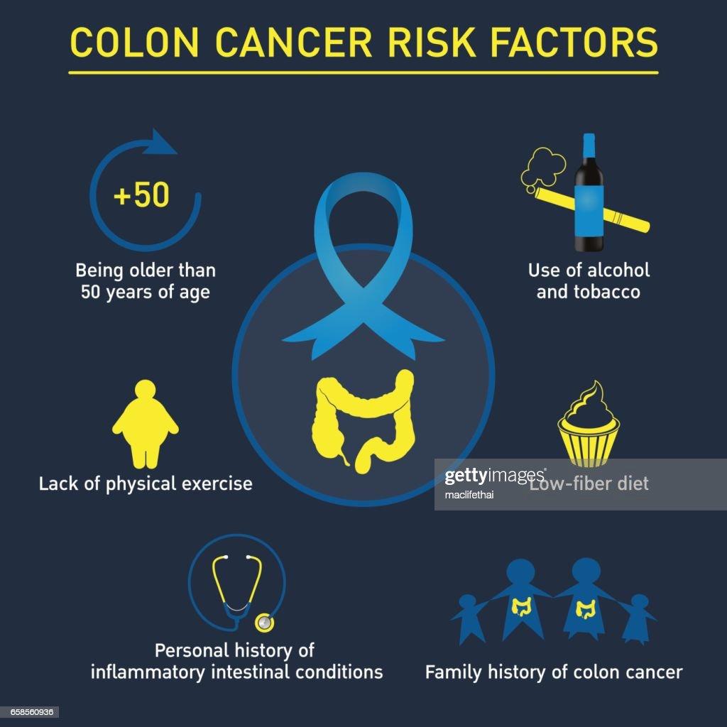 risk factors of colon cancer vector logo icon design, medical infographic