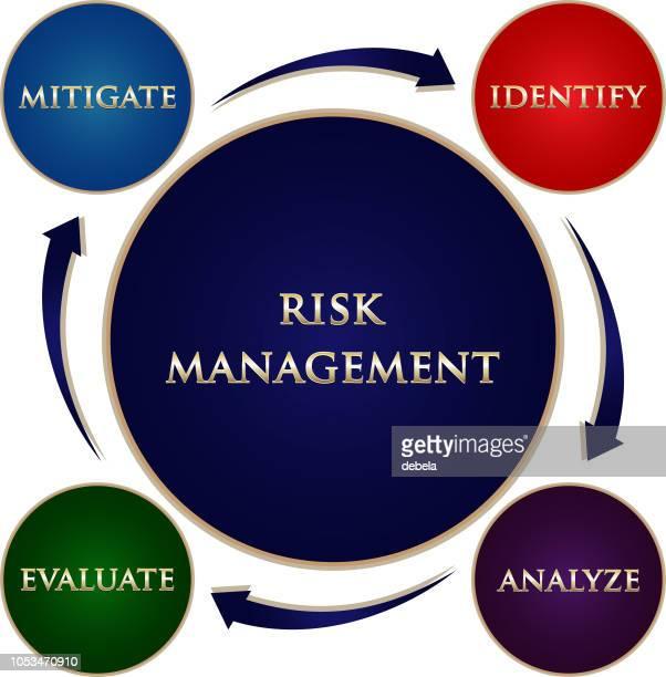 risk management workflow infographic presentation - smooth stock illustrations