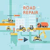 Road construction. Excavator, roller, truck. Cityscape.