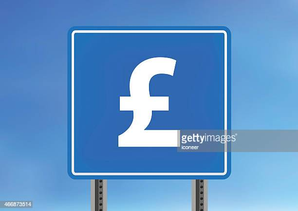 Road sign with Pound symbol in front of blue sky