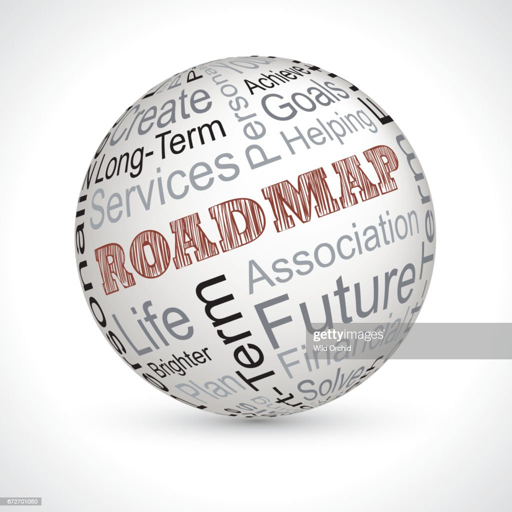 roadmap vector theme sphere with keywords