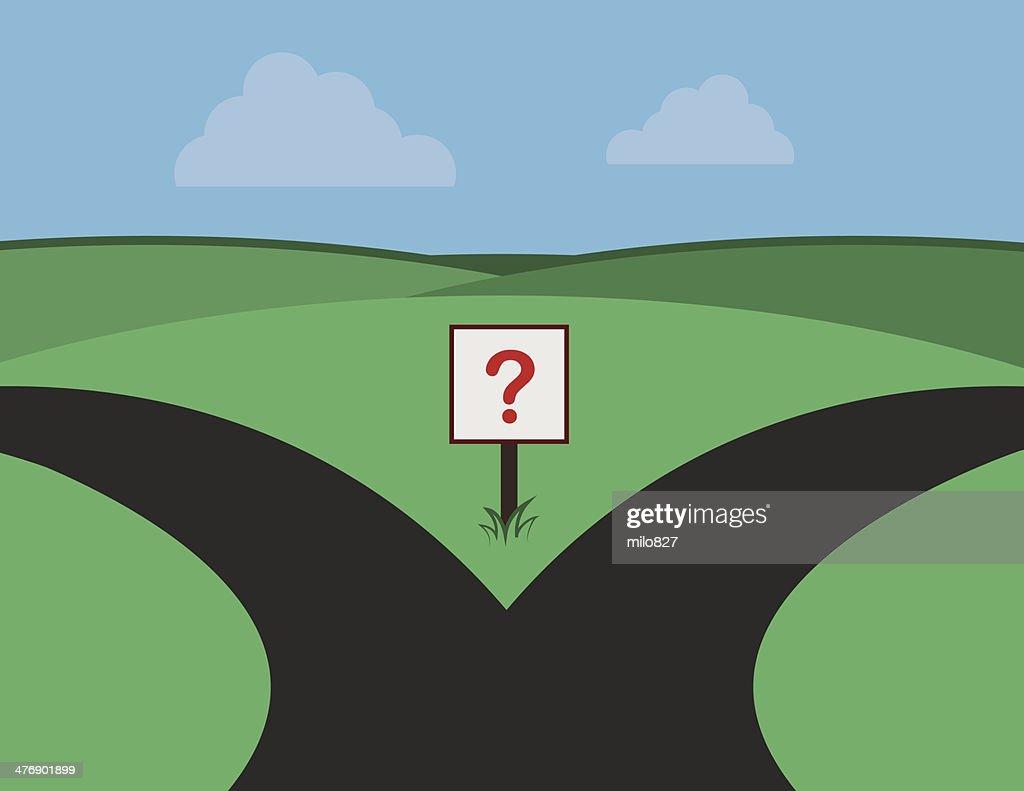 Roads Split Question Sign