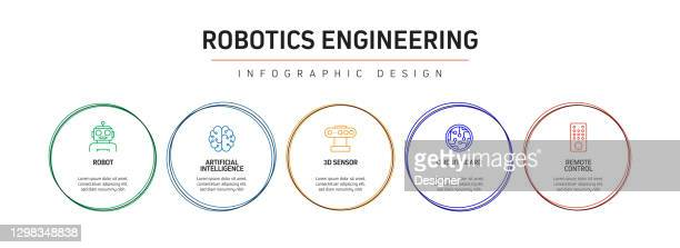 robotics engineering related process infographic template. process timeline chart. workflow layout with linear icons - deep learning stock illustrations