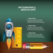 Rocket pencil rule icon. Infographic education design. Vector gr