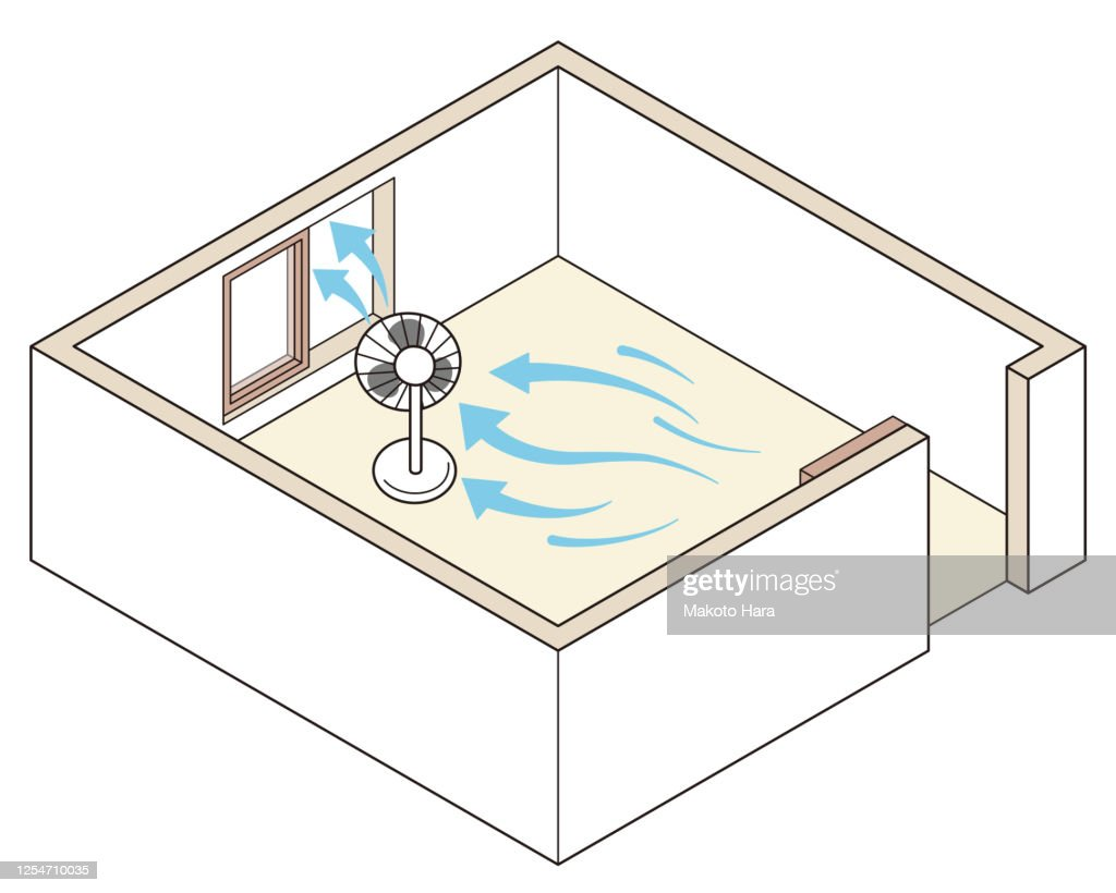 Room ventilation, a good example. If there is only one window, place a fan near the window to create a flow of wind or air. : stock illustration