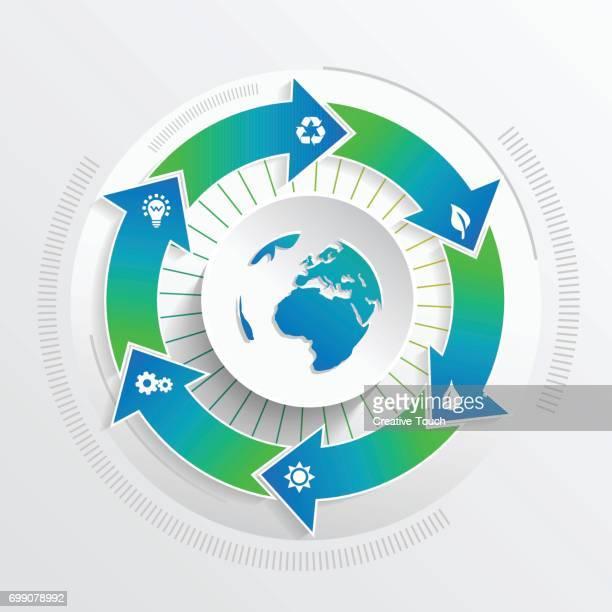 Rotating arrow green world concept