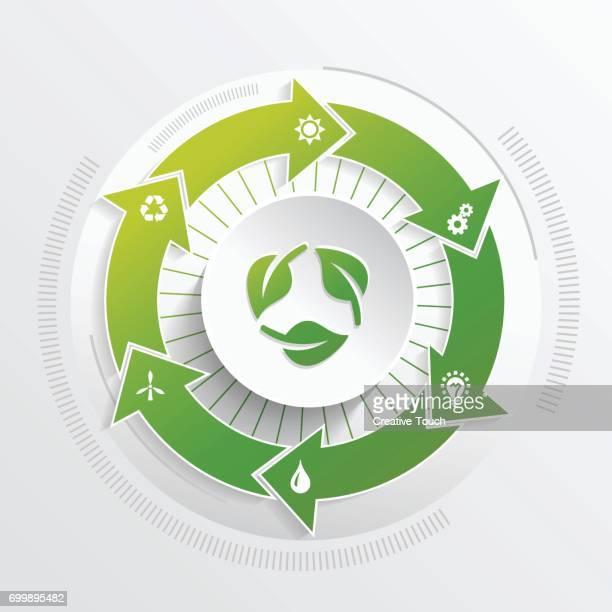 Rotation-Nature