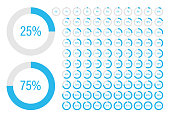 Round Progress Bar - Set of circle percentage diagrams from 0 to 100. Ready-to-use for web design, user interface or infographic . Blue and Gray colors