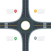 Roundabout road junction, isolated on white background, vector illustration. Infographics template with copy space.