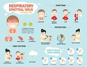 RSV,Respiratory syncytial virus infographic
