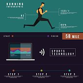 Running infographic Concept Design