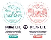 Rural And Urban Life