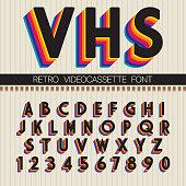 90's Retro Font