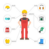 Safety industrial man gear tools flat vector illustration body protection worker equipment factory engineer clothing
