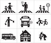 Safety of children in traffic
