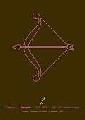 Sagittarius Sign of Zodiac (Line drawing, dates and translations)