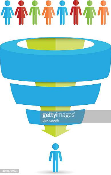 sales funnel chart - sales occupation stock illustrations