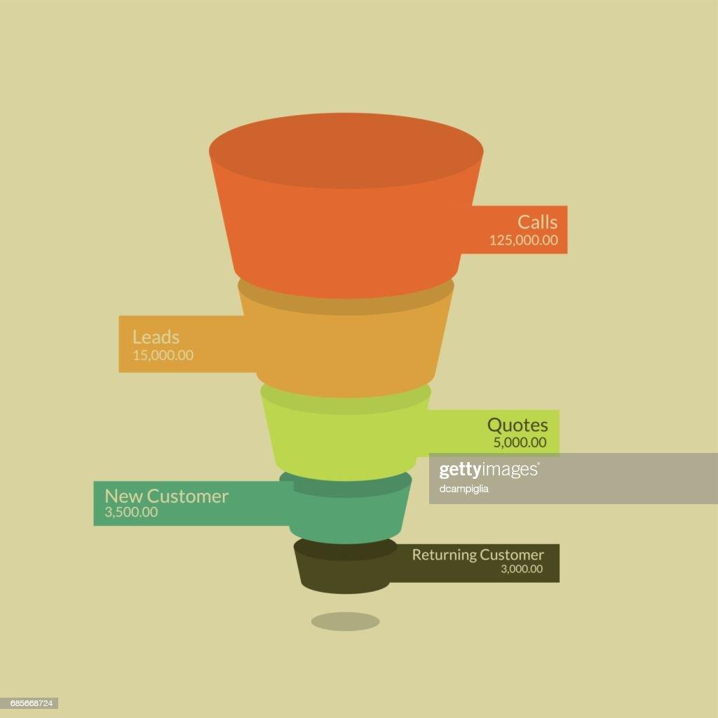 sales funnel cone marketing process customer pilot