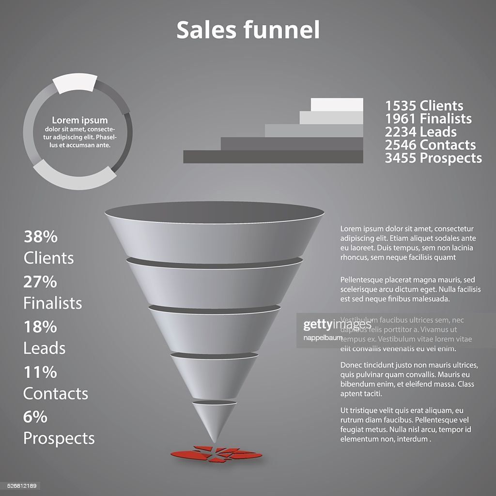 Sales Funnel Template For Your Business Presentation Vector Art