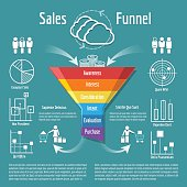 Sales funnel vector illustration