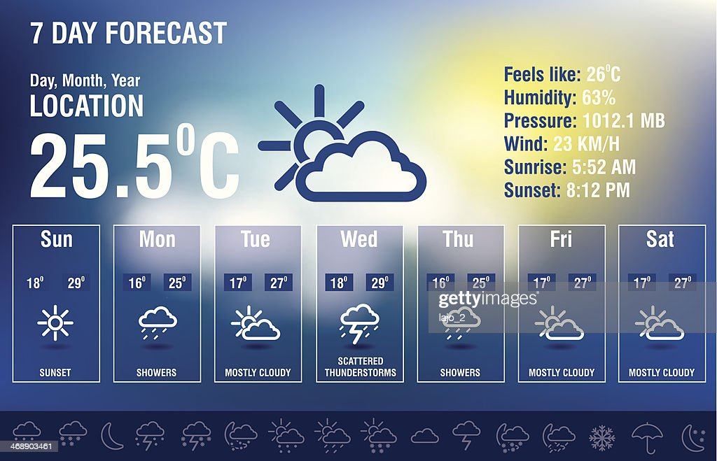 Sample weather forecast interface with a set of icons