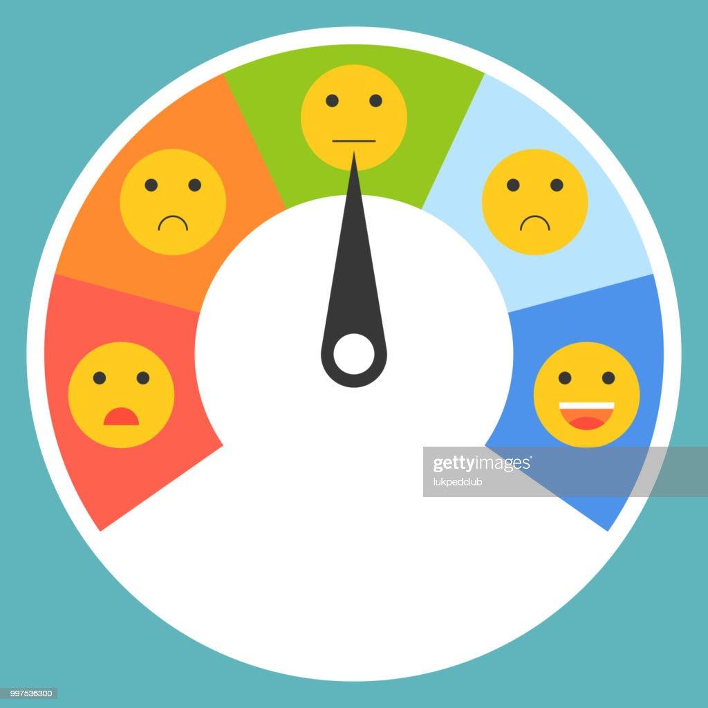Satisfaction meter, satisfaction level, flat design
