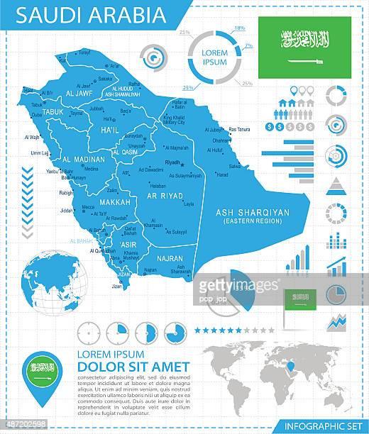 Saudi Arabia - infographic map - Illustration