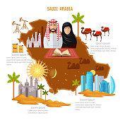Saudi Arabia infographics. sights, culture, traditions, map, people. Saudi Arabia template elements