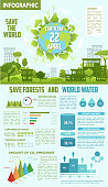 Save forest and water ecological infographics