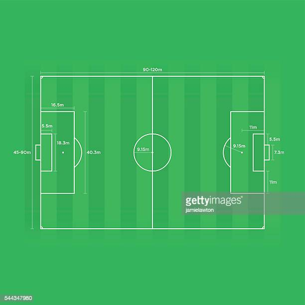 Scale Diagram Football / Soccer Field with Dimensions (m) (yds)