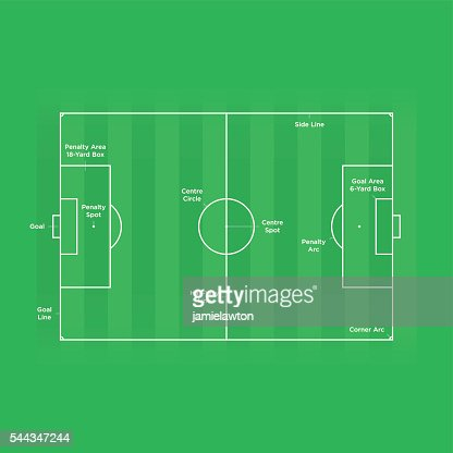 Scale diagram of a football pitch soccer field with labels vector scale diagram of a football pitch soccer field with labels vector art getty images ccuart Gallery