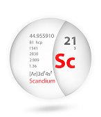 Scandium icon in badge style