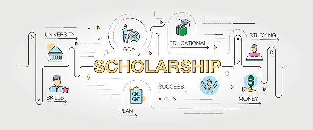 Best 10 Scholarships for Study in Any Country or Anywhere