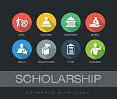 Scholarship keywords with icons