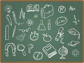 School Icons on Chalk Board