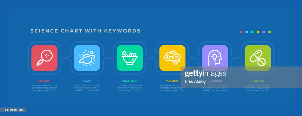 Science Chart with Keywords : stock illustration