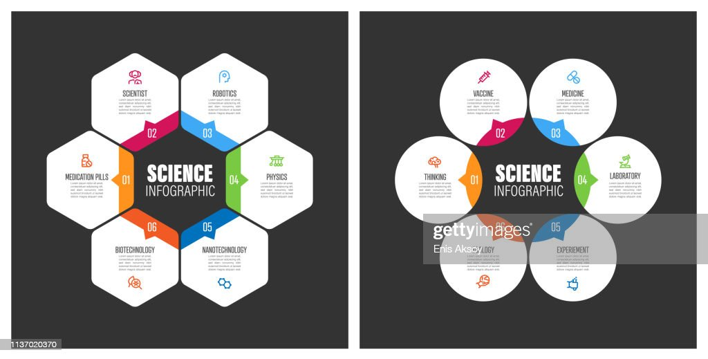 Science Chart with Keywords : Illustrazione stock