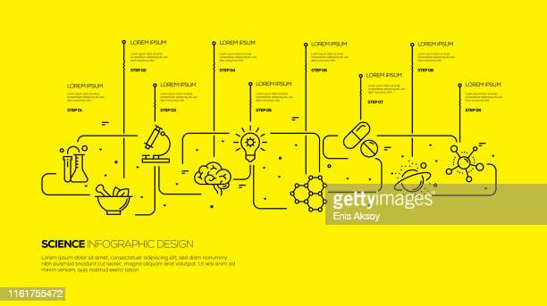 science infographic design - atom stock illustrations