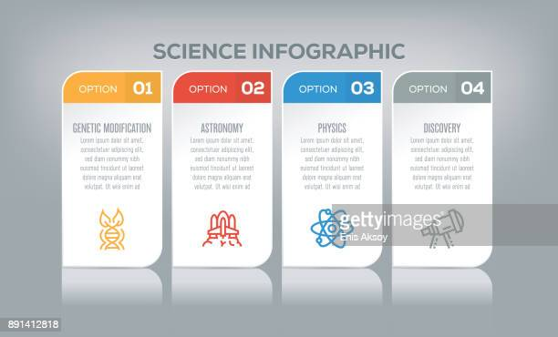 Science Infographic