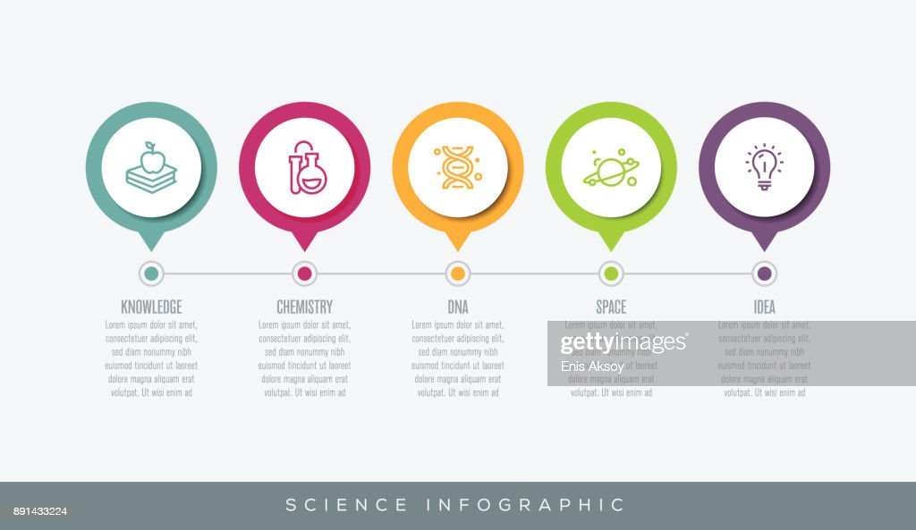 Science Infographic : stock illustration