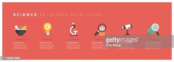 illustrazioni stock, clip art, cartoni animati e icone di tendenza di parole chiave scientifiche con icone - microscopio
