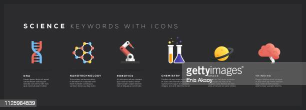 Science Keywords with Icons