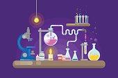 Science laboratory on purple background.